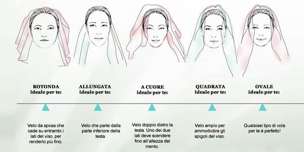 velo-sposa